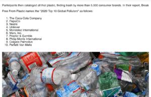 Biggest Plastic Polluters 2020